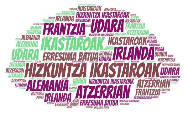 Aprendizaje de idiomas en el extranjero – Verano 2020 – Adjudicación